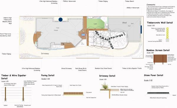 Sydney Landscape Designs